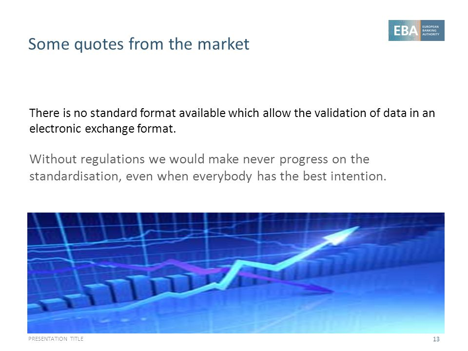 Some quotes from the market