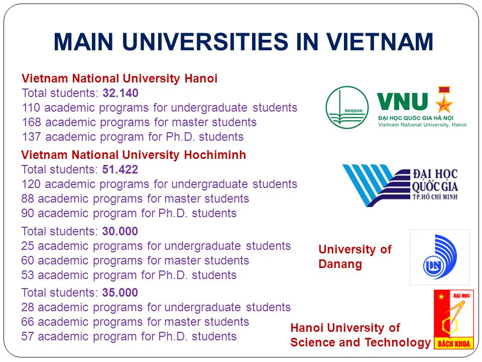 MAIN UNIVERSITIES IN VIETNAM