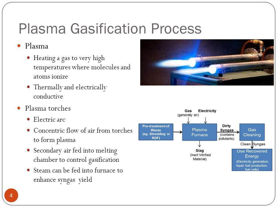 Plasma Gasification Process