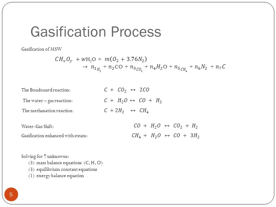 Gasification Process Gasification of MSW.