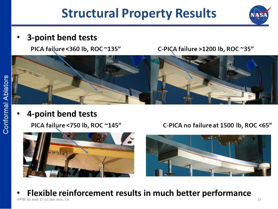 Structural Property Results