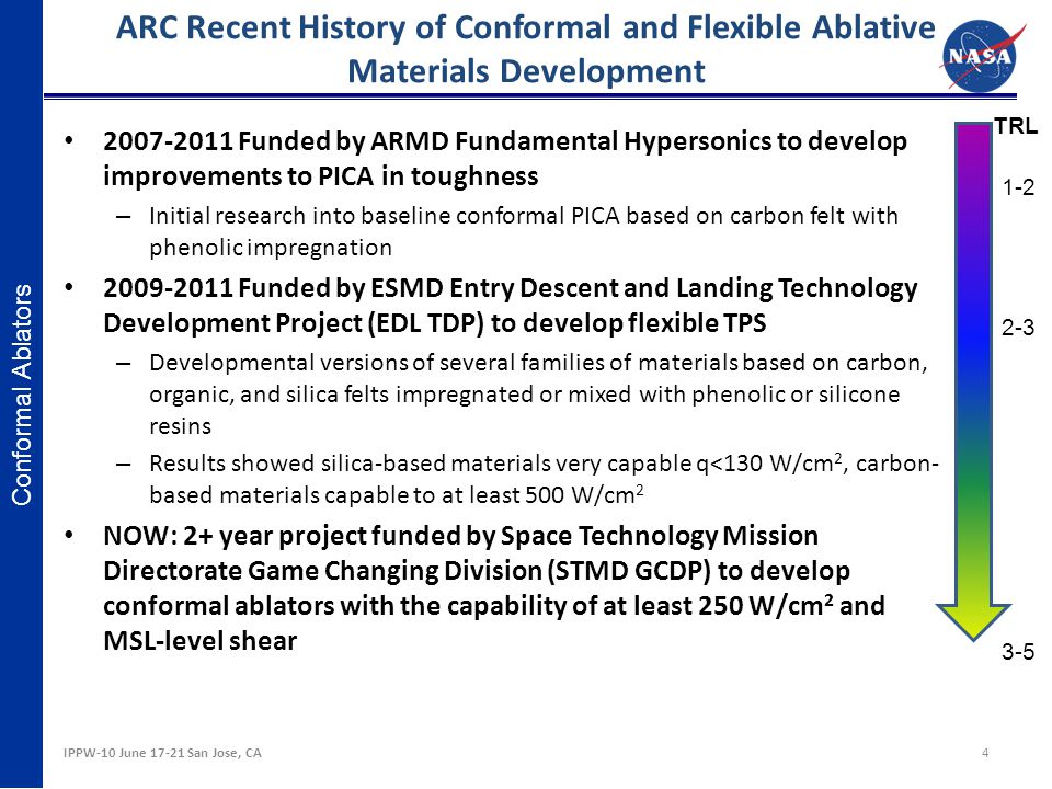 ARC Recent History of Conformal and Flexible Ablative Materials Development