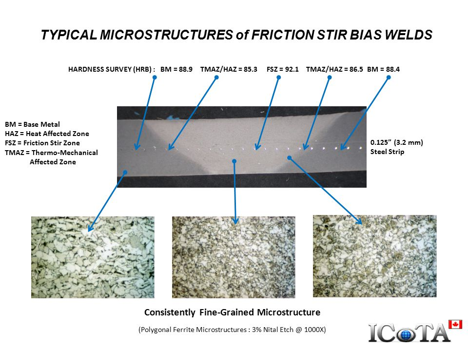 TYPICAL MICROSTRUCTURES of FRICTION STIR BIAS WELDS