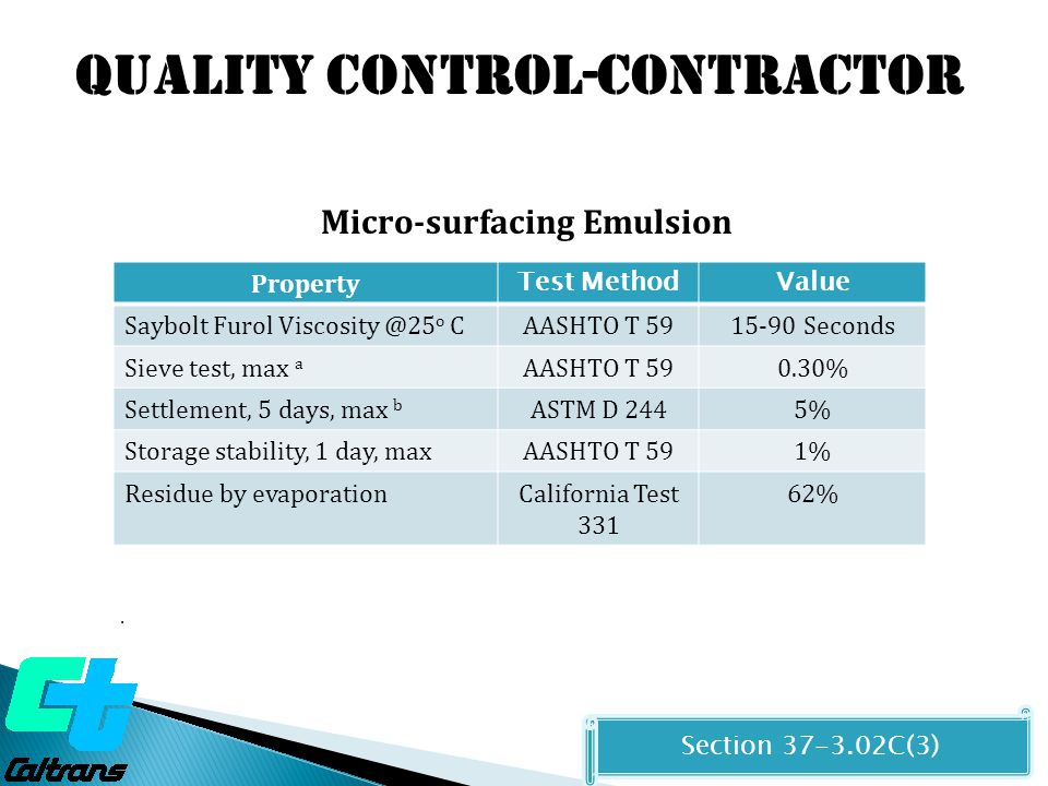 Quality Control-contractor Micro-surfacing Emulsion