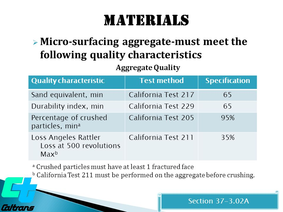 Materials Micro-surfacing aggregate-must meet the following quality characteristics. Aggregate Quality.