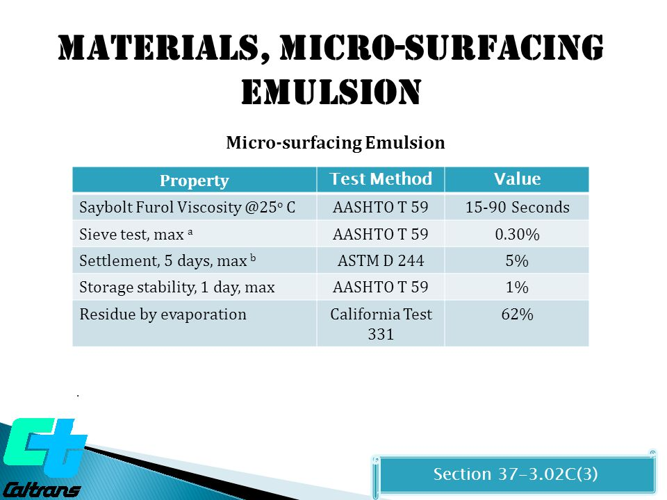 Materials, MICRO-SURFACING EMULSION Micro-surfacing Emulsion