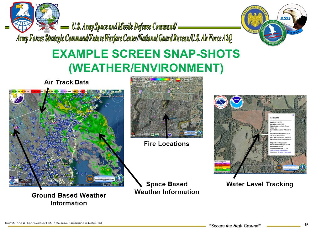 EXAMPLE SCREEN SNAP-SHOTS (WEATHER/ENVIRONMENT)