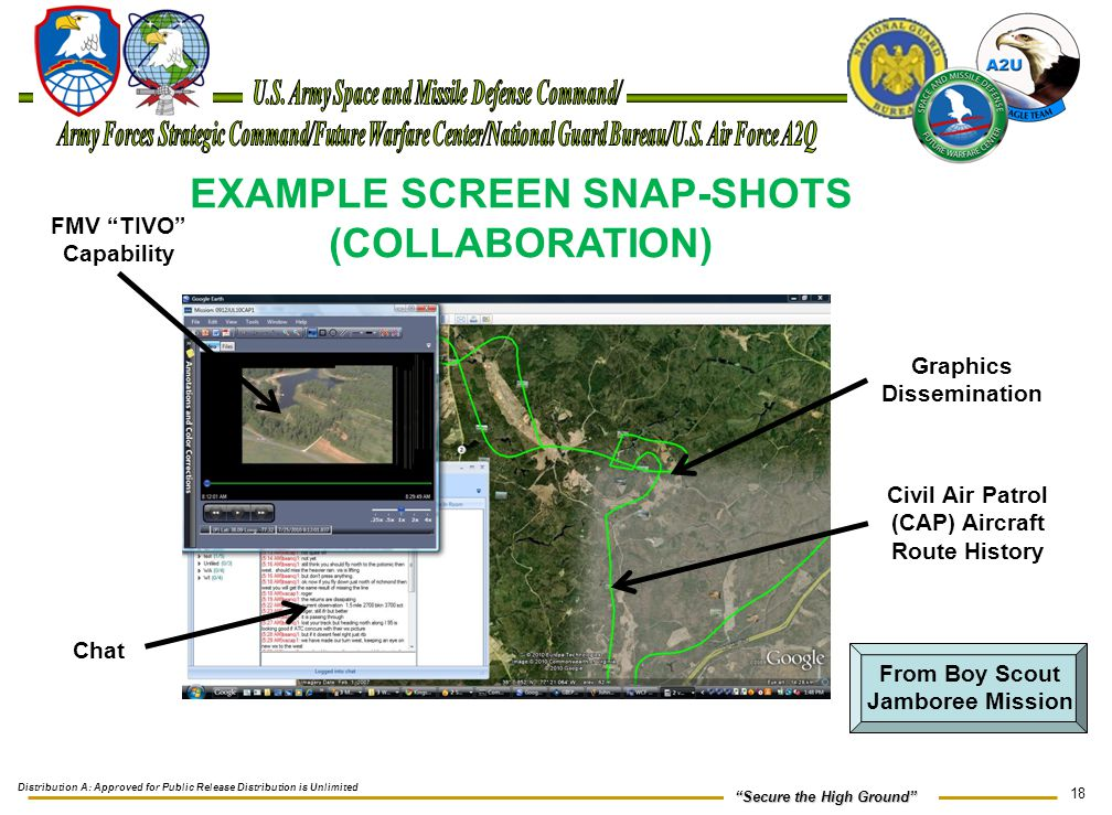 EXAMPLE SCREEN SNAP-SHOTS (COLLABORATION)
