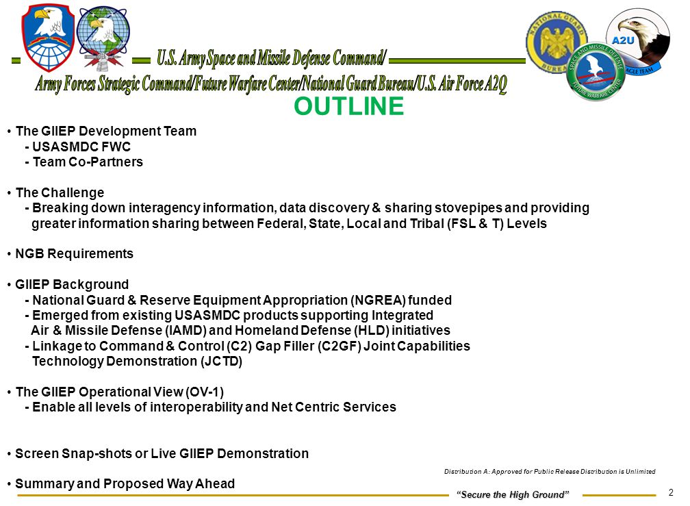 OUTLINE The GIIEP Development Team - USASMDC FWC - Team Co-Partners