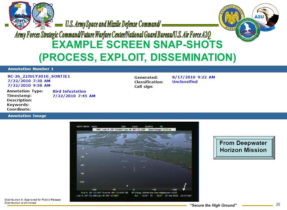 EXAMPLE SCREEN SNAP-SHOTS (PROCESS, EXPLOIT, DISSEMINATION)