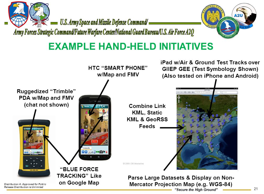 EXAMPLE HAND-HELD INITIATIVES