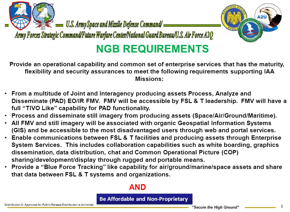 NGB REQUIREMENTS