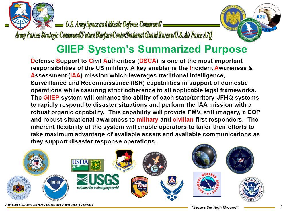 GIIEP System's Summarized Purpose