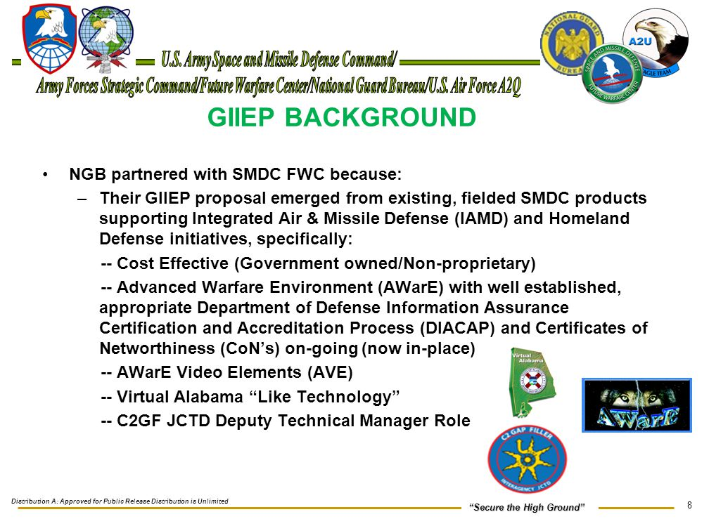 GIIEP BACKGROUND NGB partnered with SMDC FWC because: