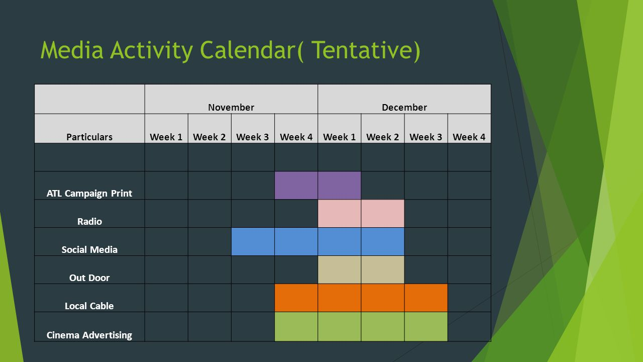 Media Activity Calendar( Tentative)