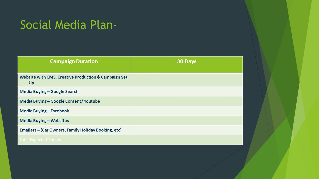 Social Media Plan- Campaign Duration 30 Days