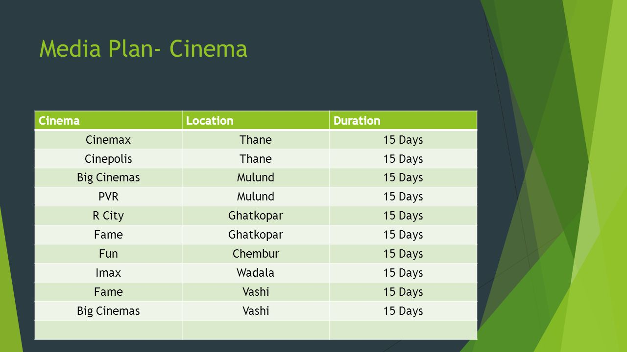 Media Plan- Cinema Cinema Location Duration Cinemax Thane 15 Days