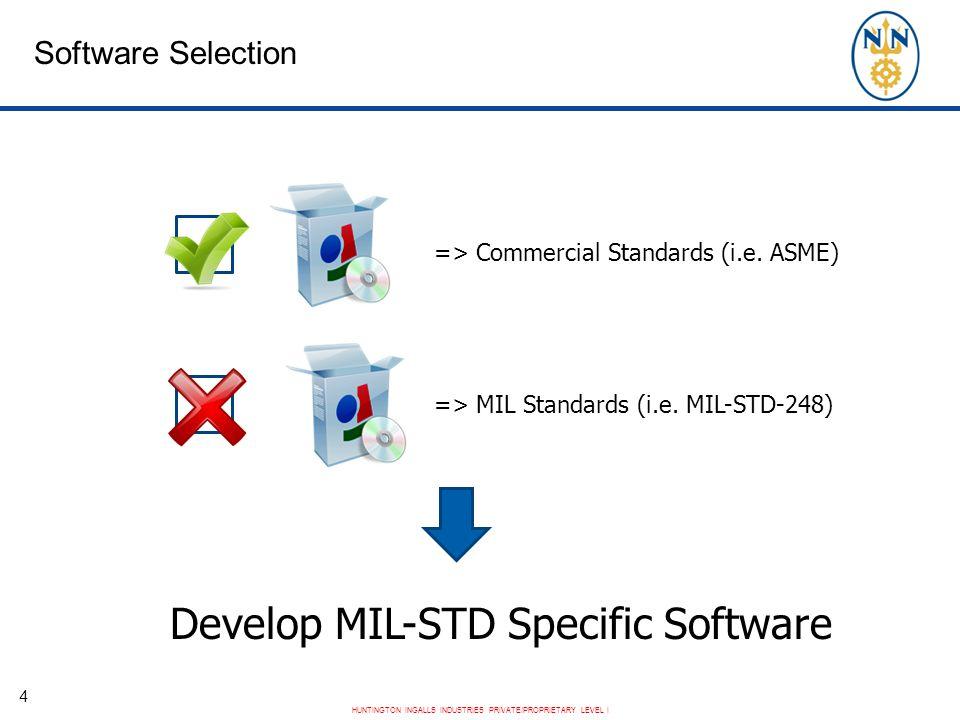 Develop MIL-STD Specific Software