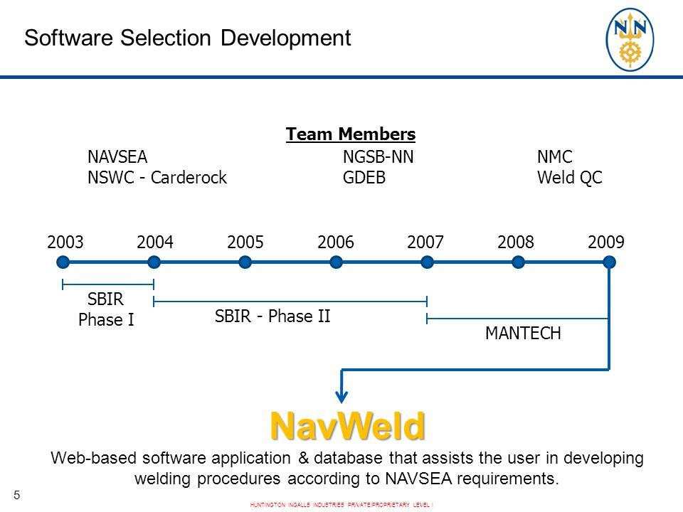 Software Selection Development