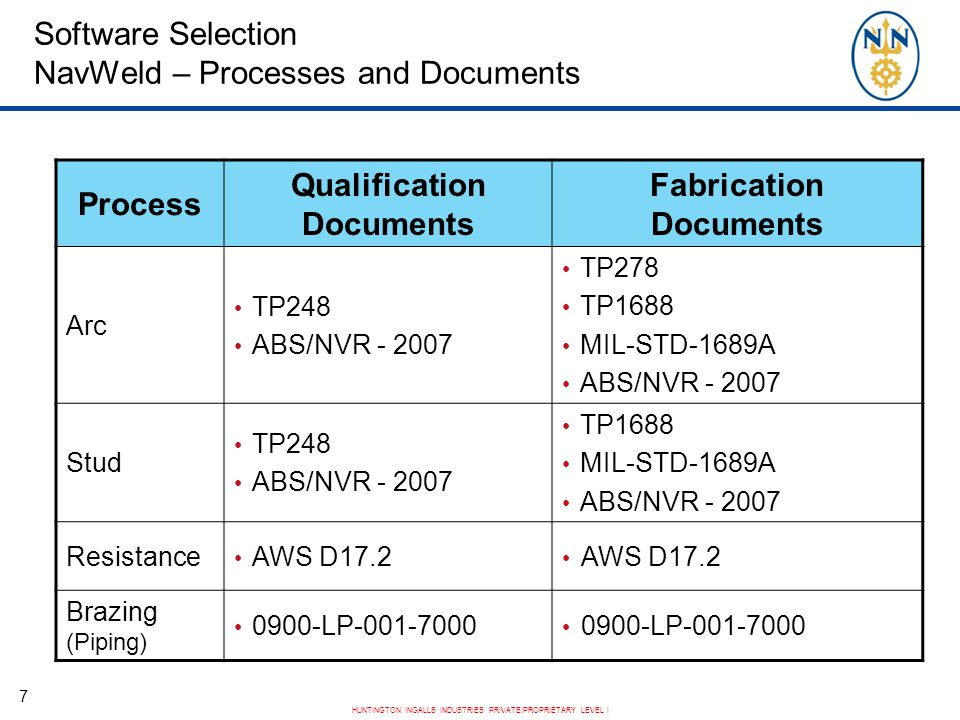 Software Selection NavWeld – Processes and Documents