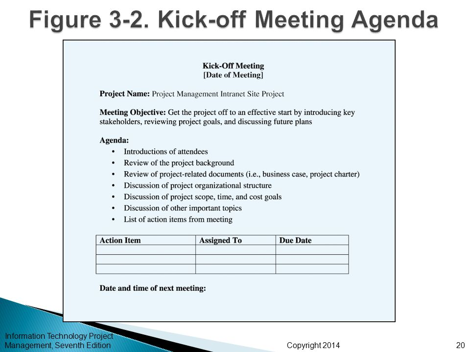 Figure 3-2. Kick-off Meeting Agenda