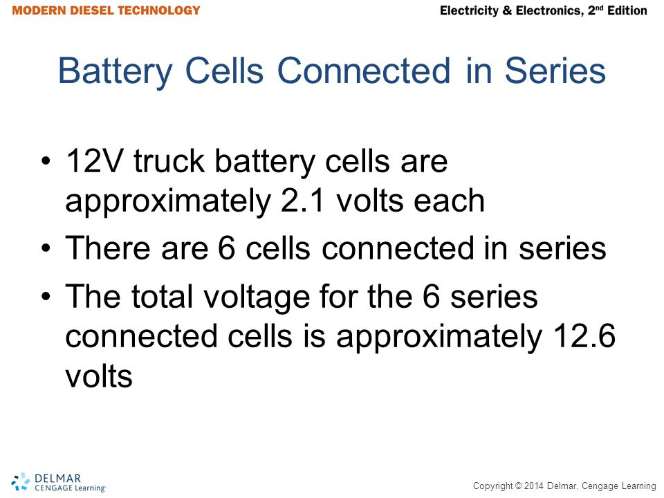 Battery Cells Connected in Series