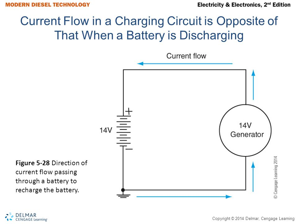 Current Flow in a Charging Circuit is Opposite of That When a Battery is Discharging