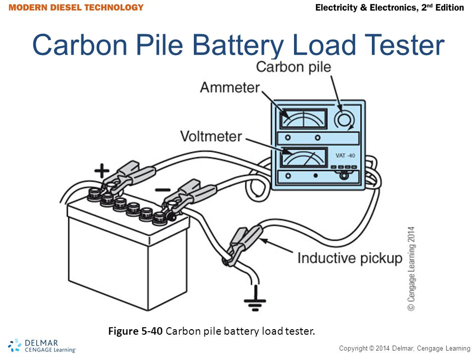 Carbon Pile Battery Load Tester