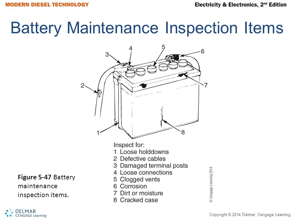 Battery Maintenance Inspection Items