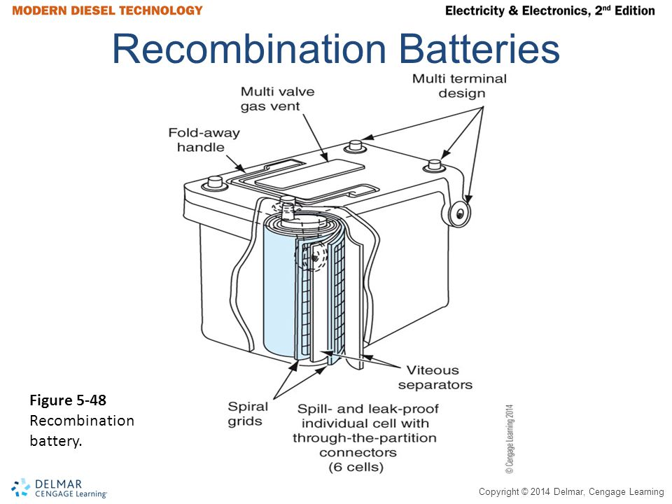 Recombination Batteries
