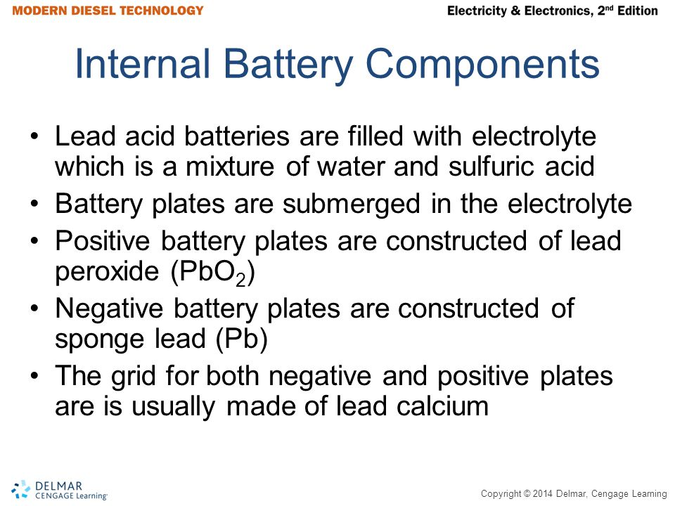 Internal Battery Components