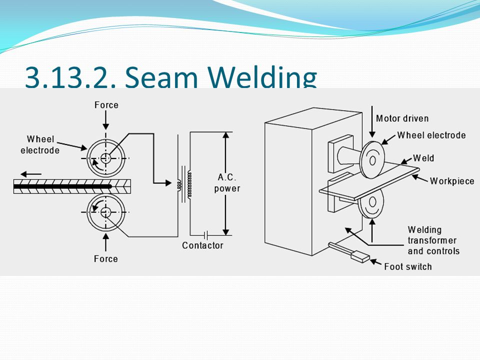 3.13.2. Seam Welding