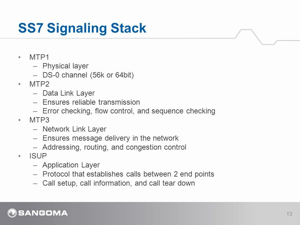 SS7 Signaling Stack MTP1 Physical layer DS-0 channel (56k or 64bit)