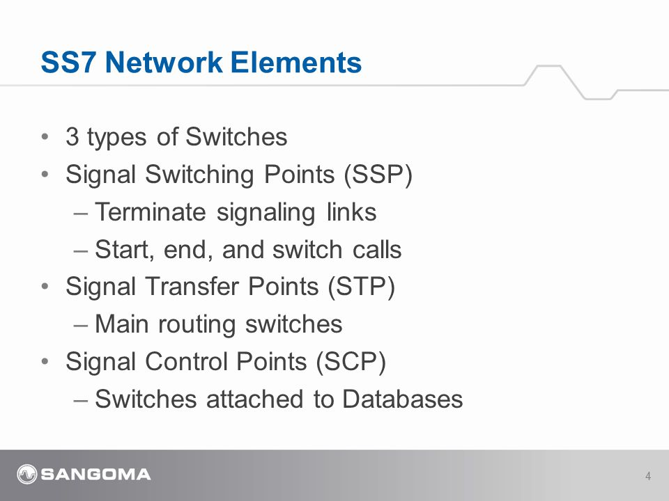 SS7 Network Elements 3 types of Switches Signal Switching Points (SSP)