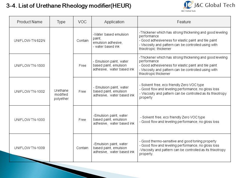 Urethane modified polyether