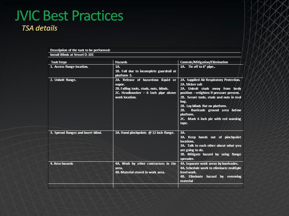 JVIC Best Practices TSA details TSA EXAMPLE 1