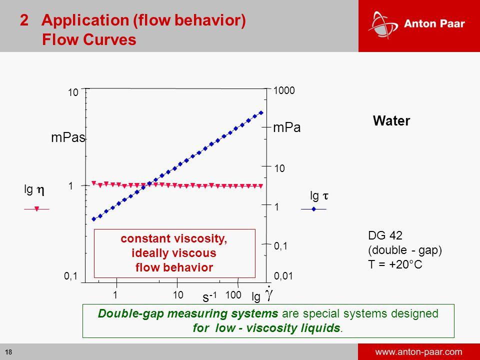 2 Application (flow behavior) Flow Curves