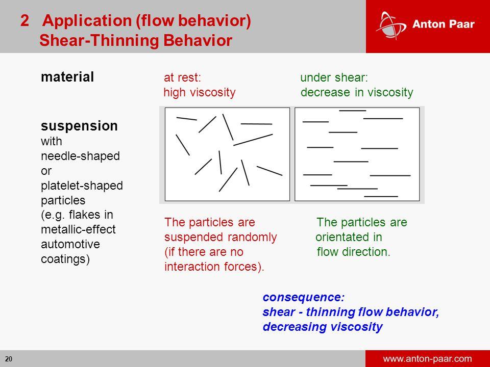 2 Application (flow behavior) Shear-Thinning Behavior