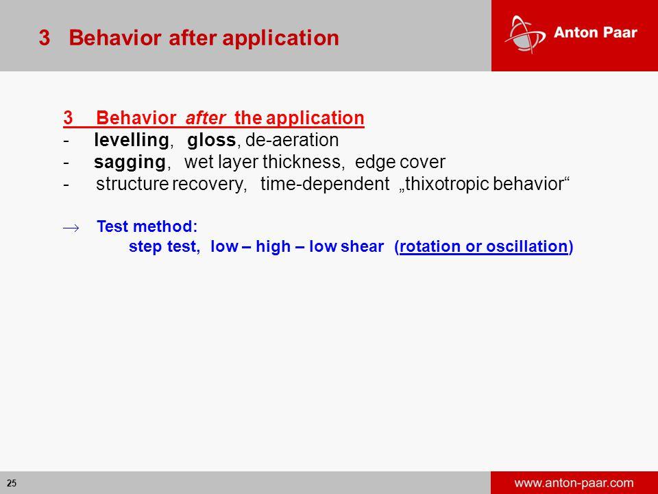 3 Behavior after application
