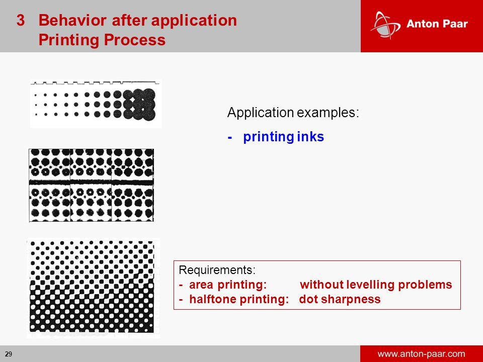 3 Behavior after application Printing Process