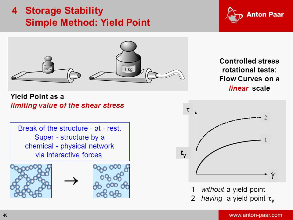 Controlled stress rotational tests: