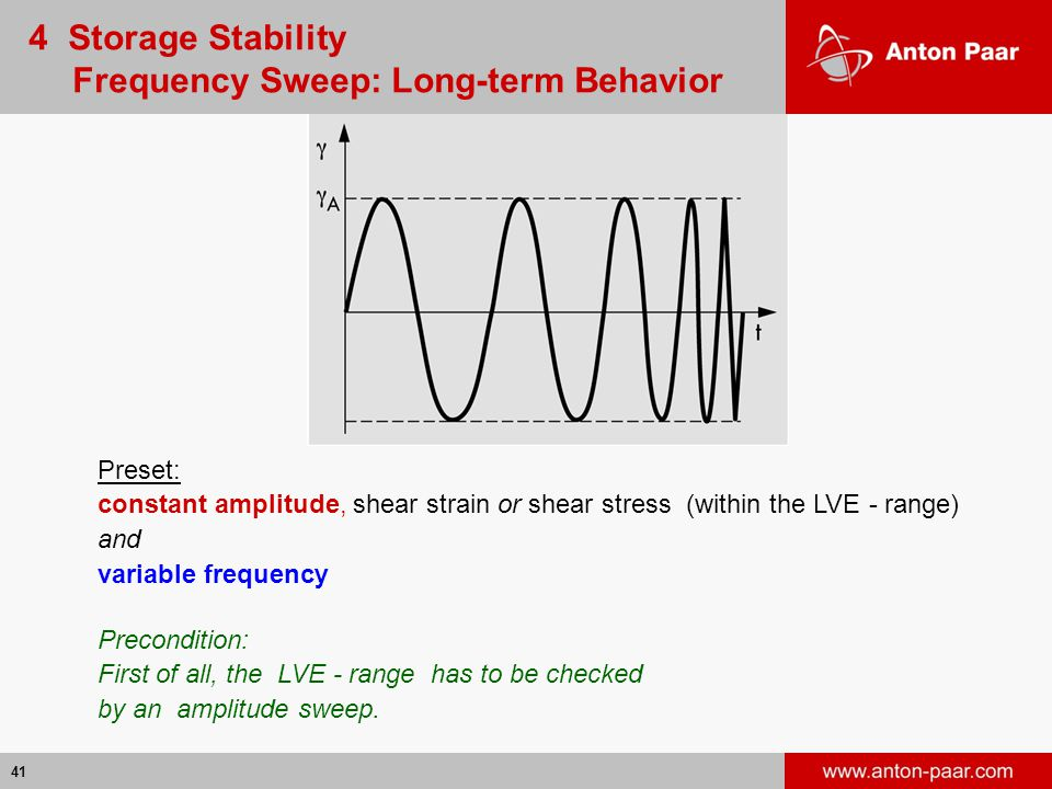 Storage Stability Frequency Sweep: Long-term Behavior Preset: