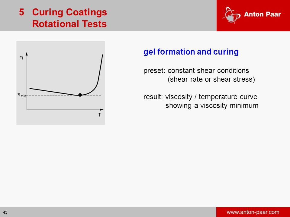 5 Curing Coatings Rotational Tests gel formation and curing