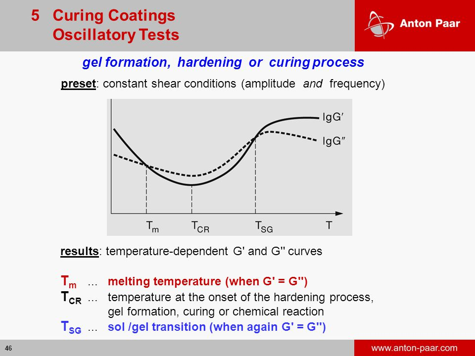 gel formation, hardening or curing process