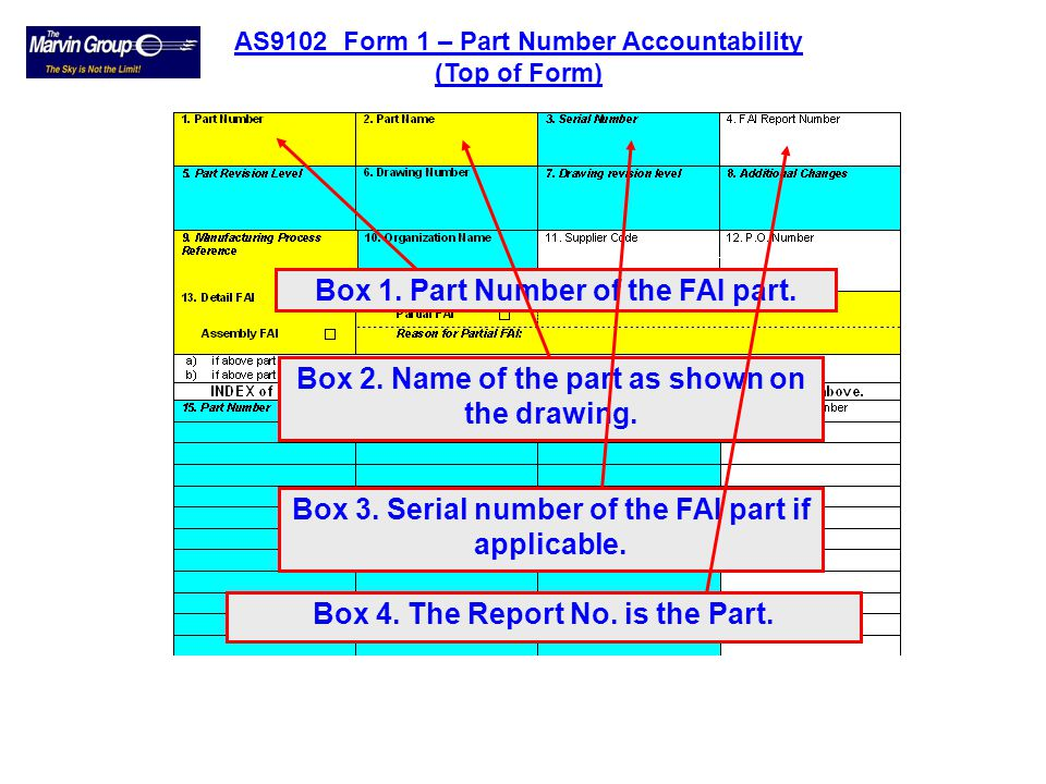 Box 1. Part Number of the FAI part.