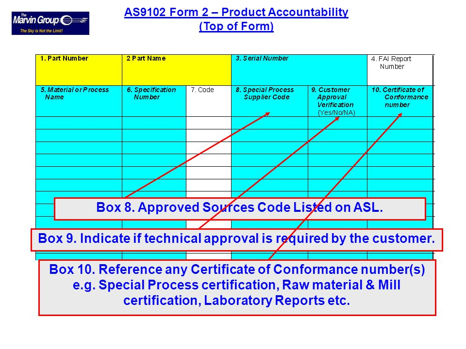 Box 8. Approved Sources Code Listed on ASL.