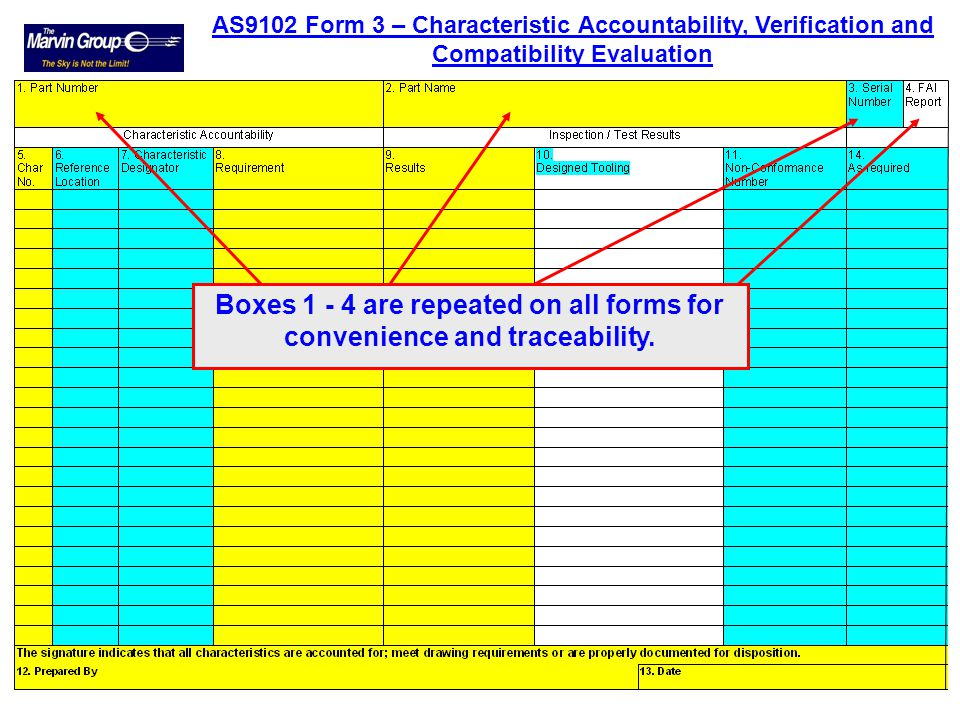 AS9102 Form 3 – Characteristic Accountability, Verification and Compatibility Evaluation
