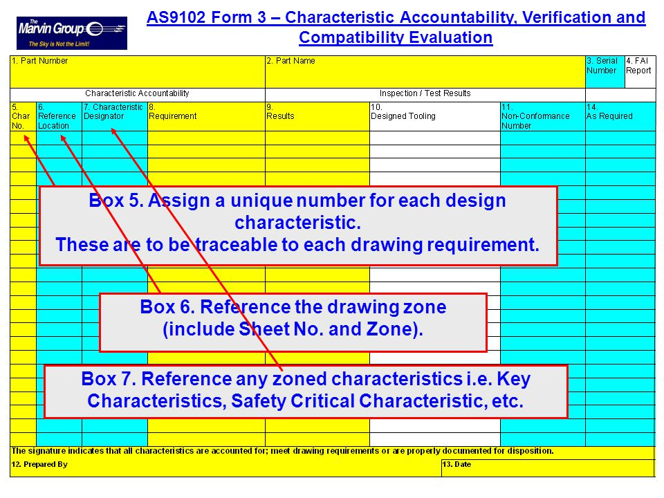 Box 6. Reference the drawing zone (include Sheet No. and Zone).