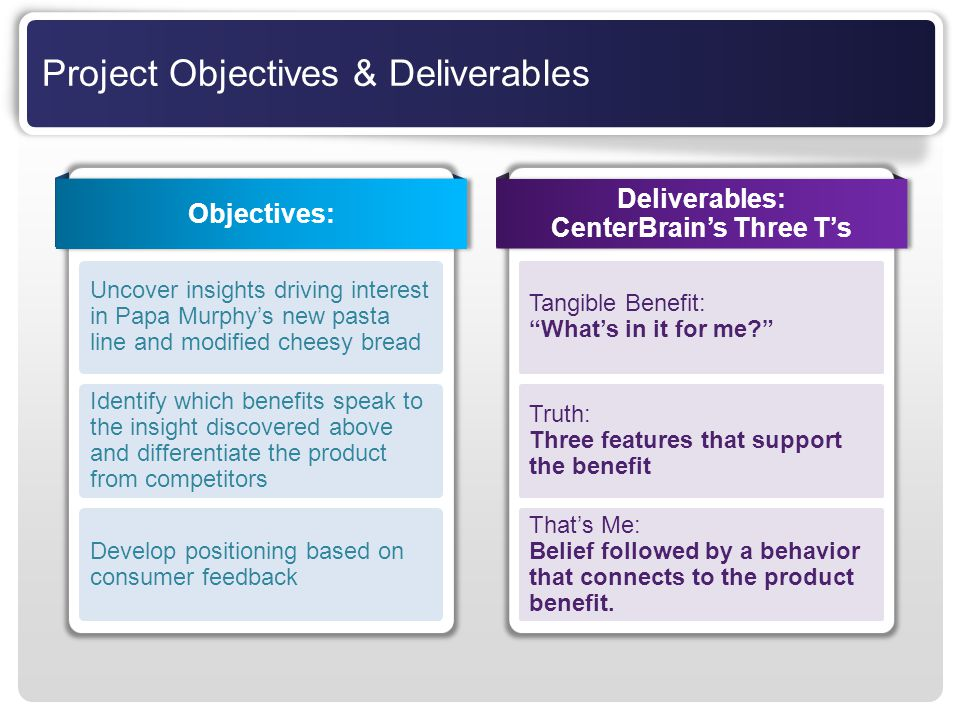 Project Objectives & Deliverables