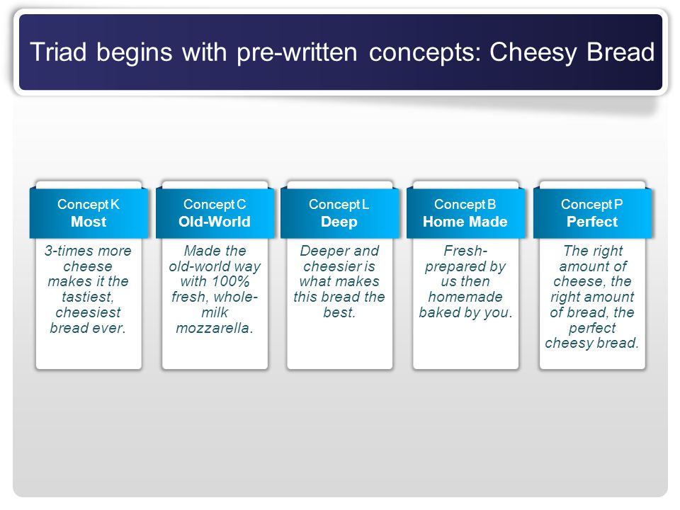 Triad begins with pre-written concepts: Cheesy Bread
